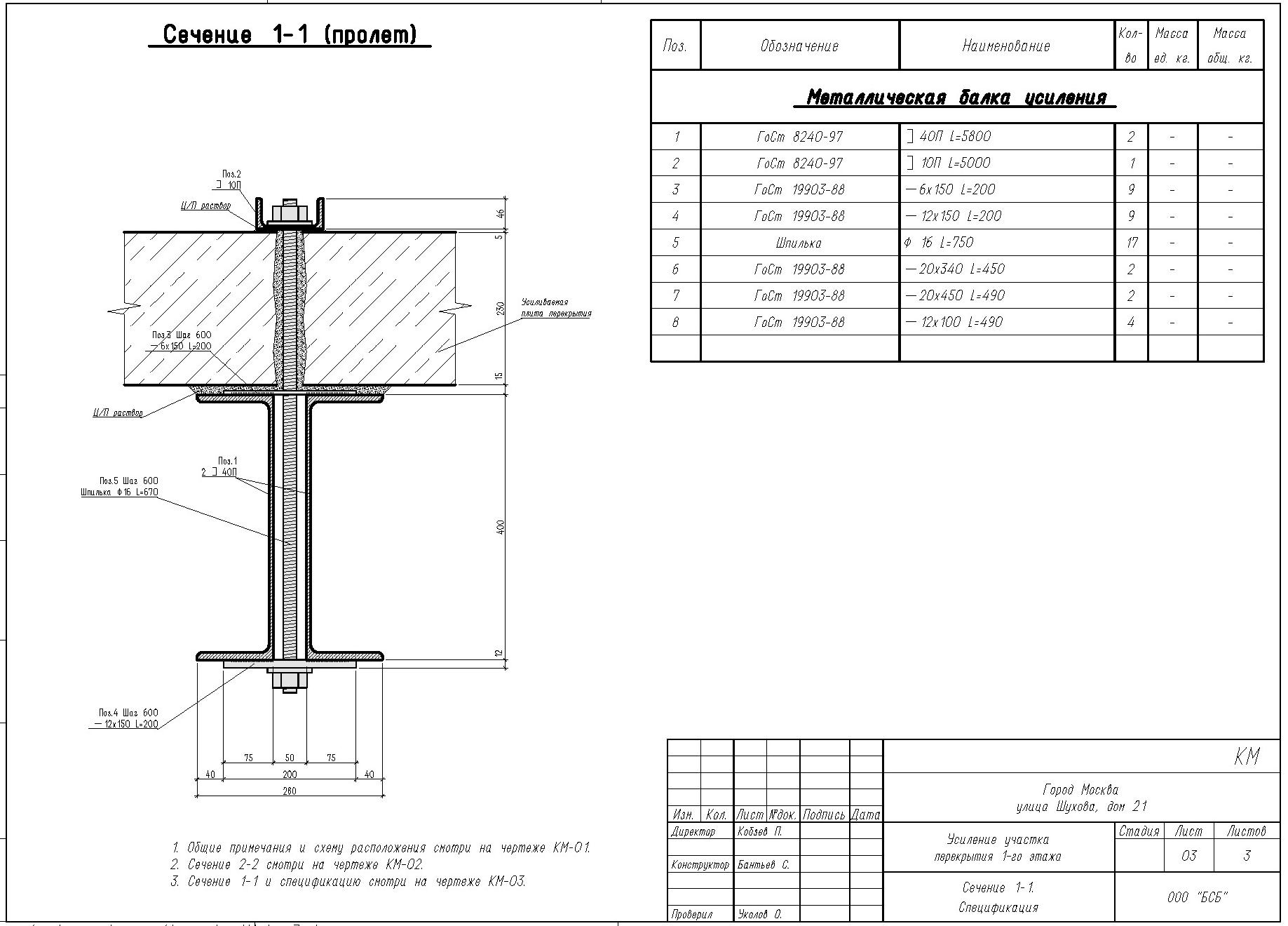 Проект усиления конструкций